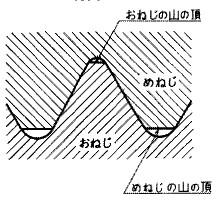 付図1224 山の頂(やまのいただき)
