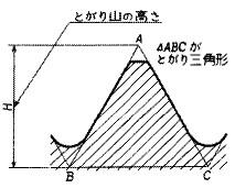付図1231 とがり三角形